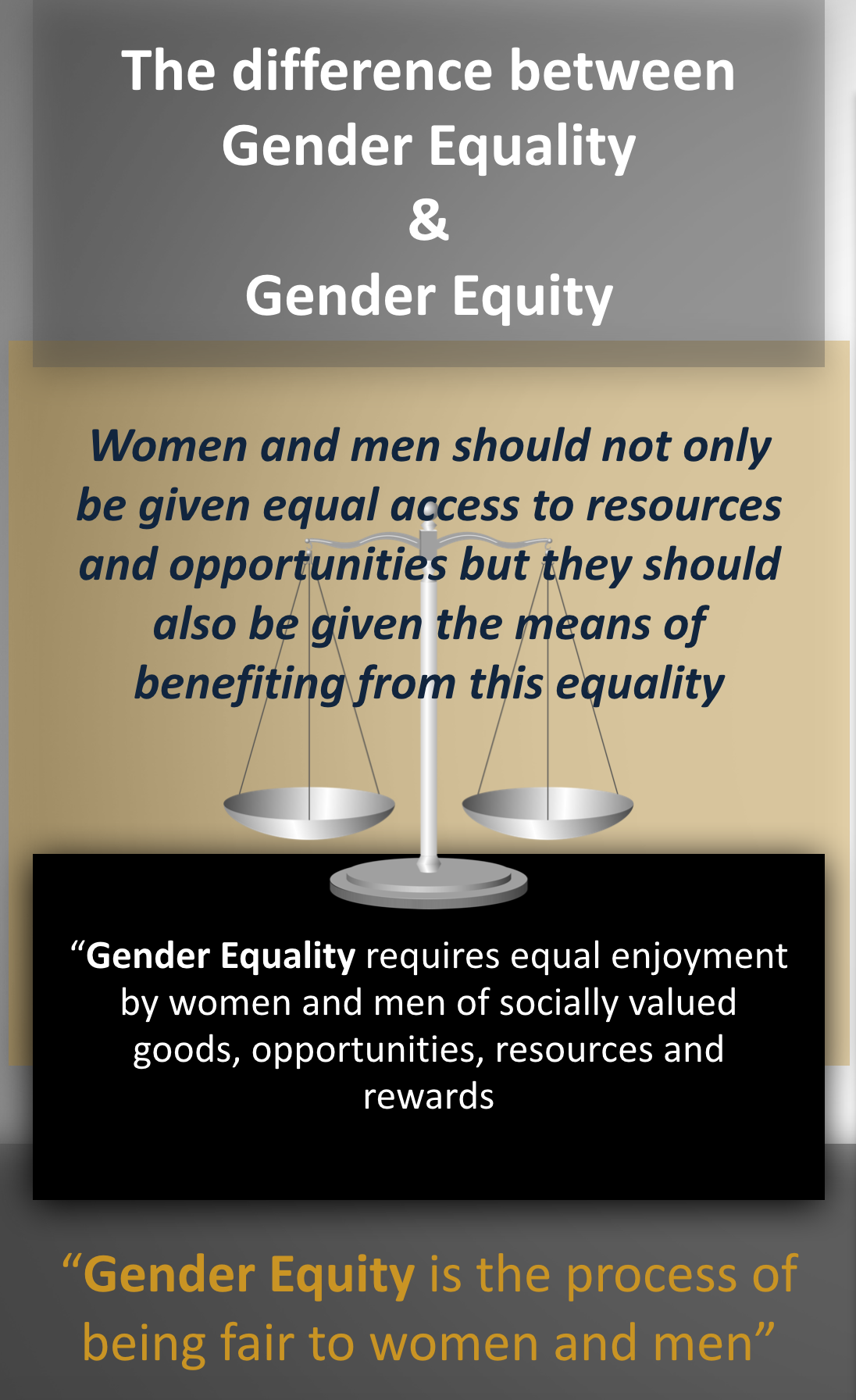 equity-v-equality
